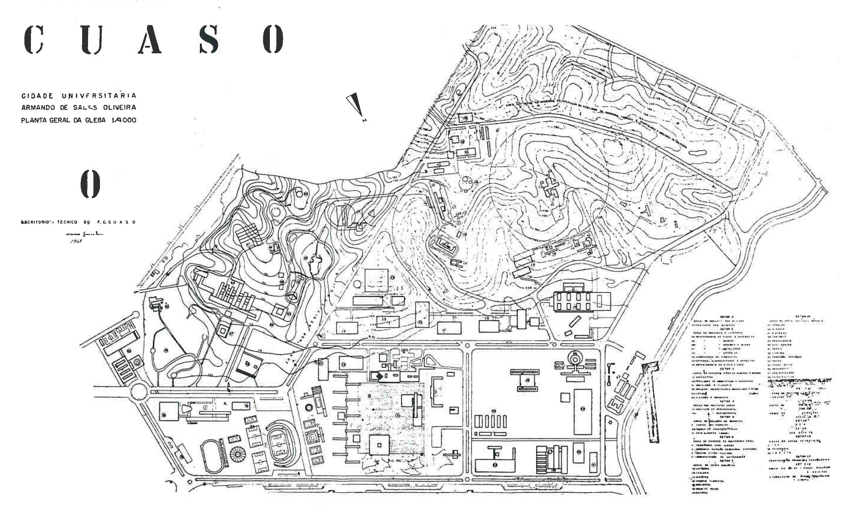 Planta CUASO (1962)